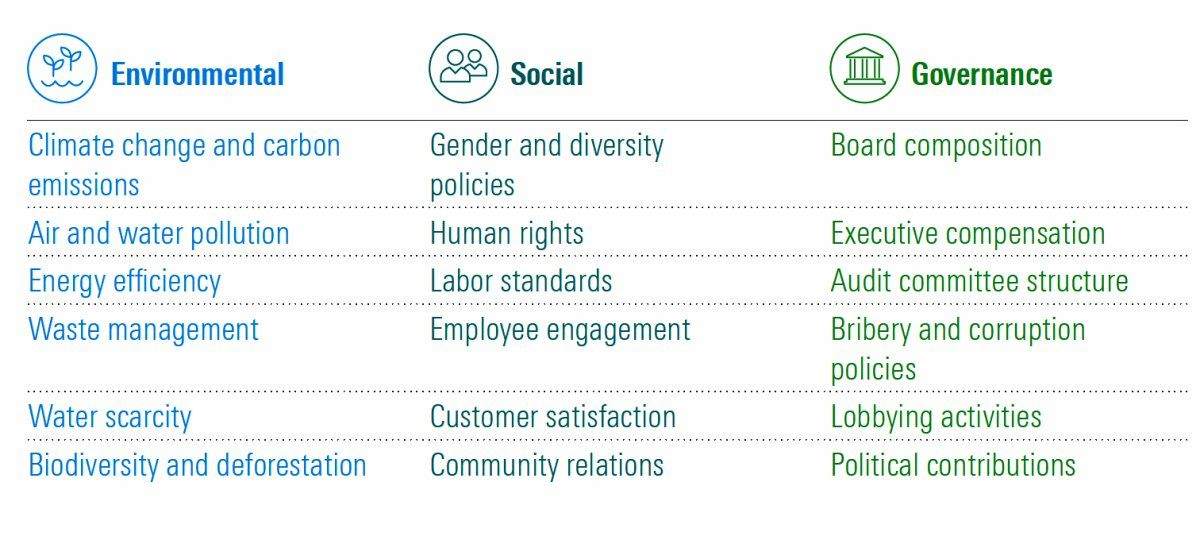Criteria-of-Environmental-Social-Governance