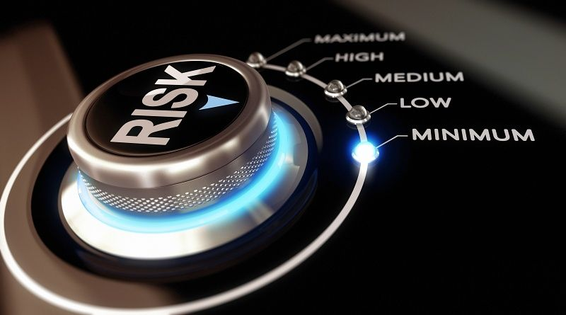 investment-risk-management