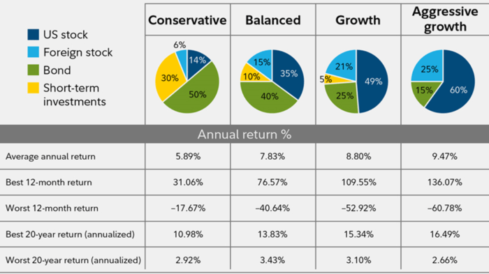 Asset-Association-Models