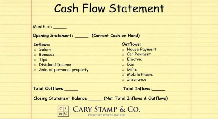 Personal-Budgeting-Cash-Flow-Planning