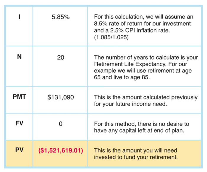 How-Much-in-Retirement-Savings