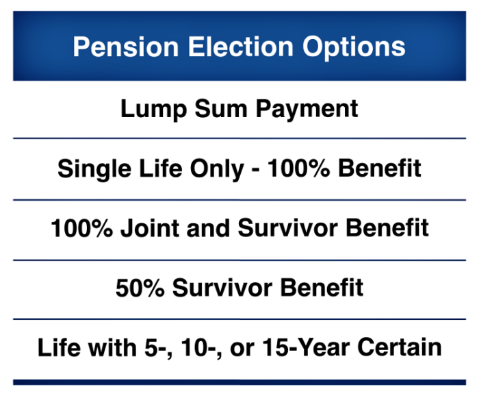 Pension Election Options